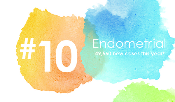 OHC Top 10 Most Common Cancers Endometrial