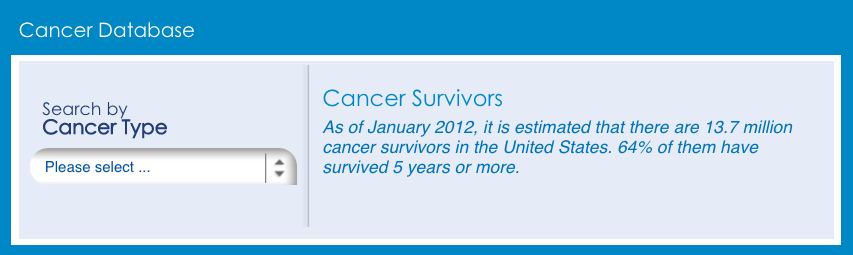 OHC Cancer Database