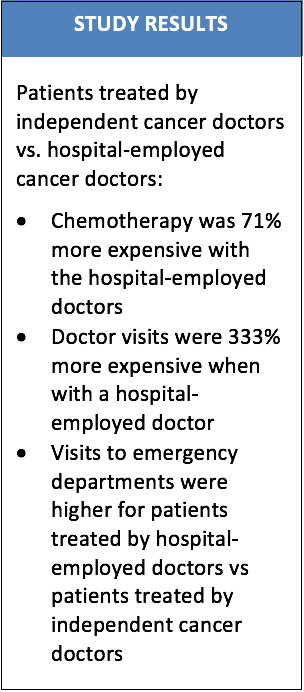 Cost of Cancer Care Study Results Sidebar OHC